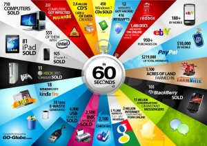 tech-60-seconds-infographic-sm