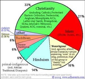world-religions_instory